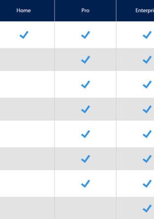 windows-10-feature-comparison-editions